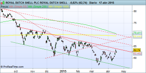 ROYAL_DUTCH_SHELL_PLC_ROYAL_DUTCH_SHELL2